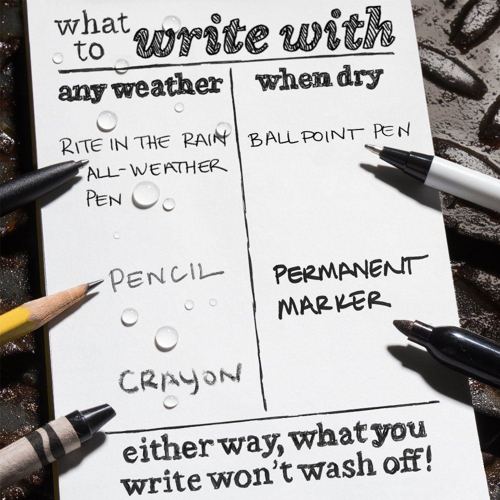What to write with